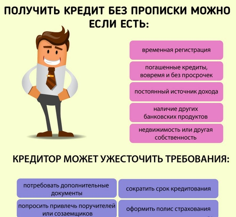http://znatokdeneg.ru/wp-content/uploads/2016/11/kredit-bez-propiski-v-pasporte-realno-poluchit1-e1478436570899.jpg