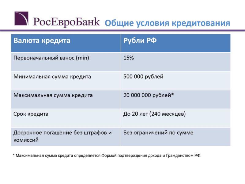 РосЕвроБанк рефинансирование ипотеки других банков