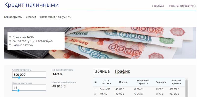 онлайн-заявка на кредит РосЕвроБанка