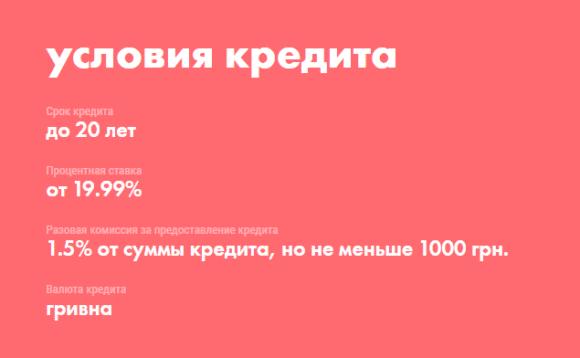 кредиты Ощадбанка