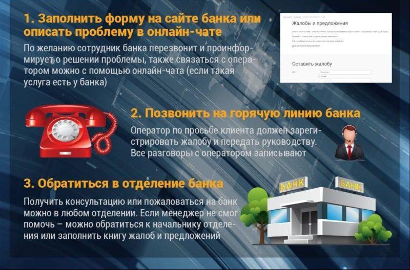 образец претензии в банк о незаконном удержании денежных средств