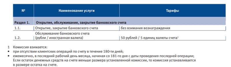 открыть счет в ВТБ 24 физическим лицам