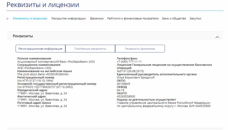 рейтинг надежности РосЕвроБанка