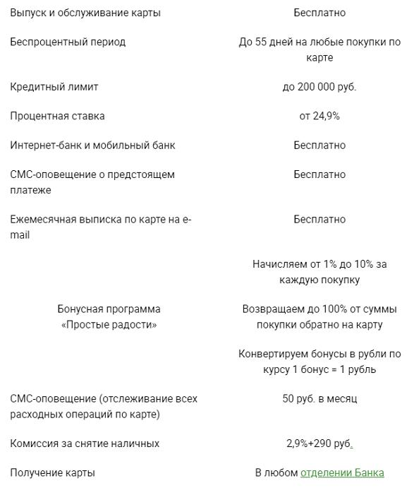 Изображение - Какие банки выдают кредитные карты banki-vydajushhie-kreditnye-karty10