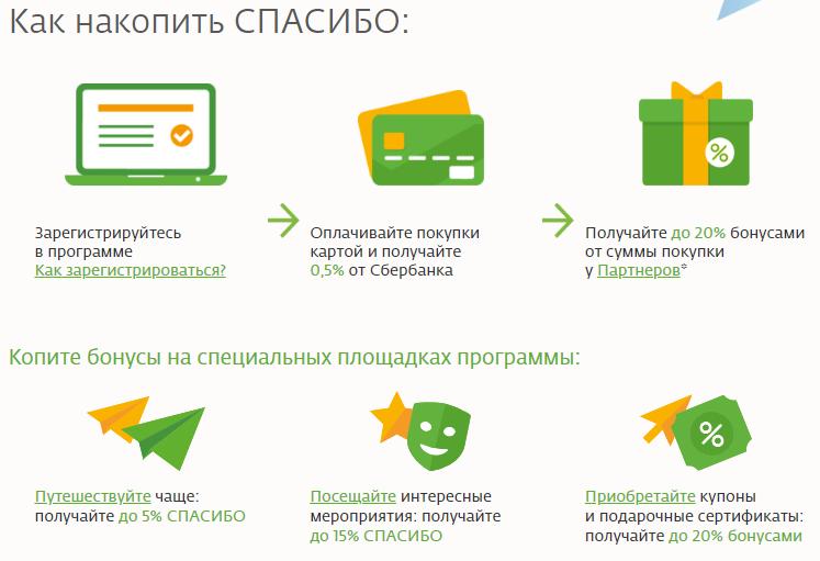 Изображение - Какие банки выдают кредитные карты banki-vydajushhie-kreditnye-karty7