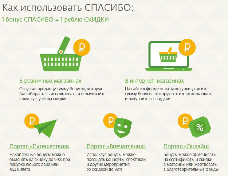 Изображение - Какие банки выдают кредитные карты banki-vydajushhie-kreditnye-karty8