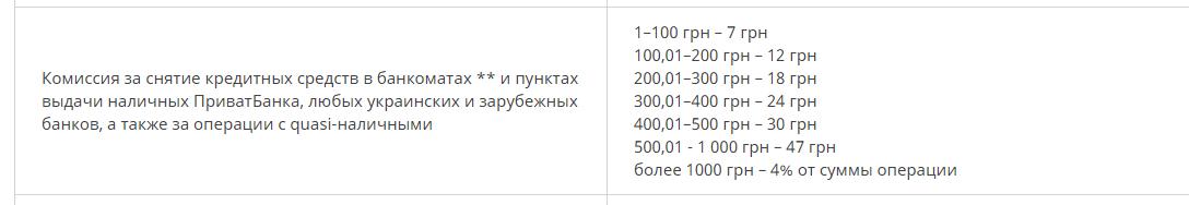Изображение - Золотая карта от приватбанка karta-gold-privatbank-uslovija4
