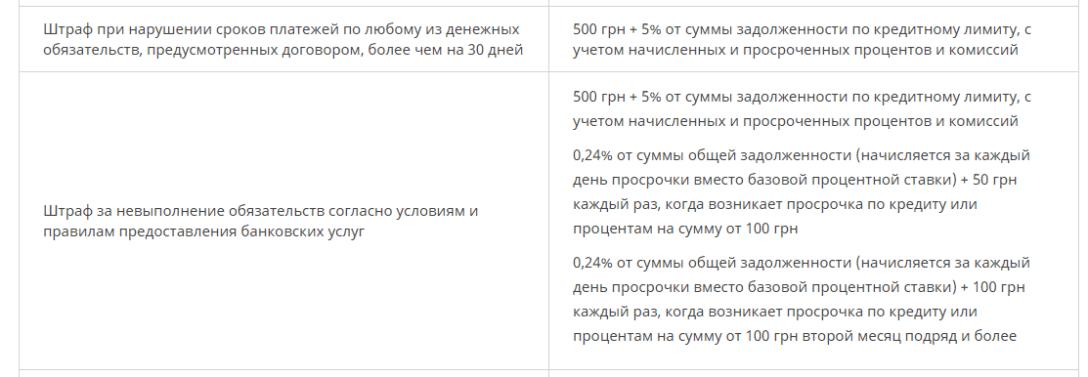Изображение - Золотая карта от приватбанка karta-gold-privatbank-uslovija5-e1526257570313