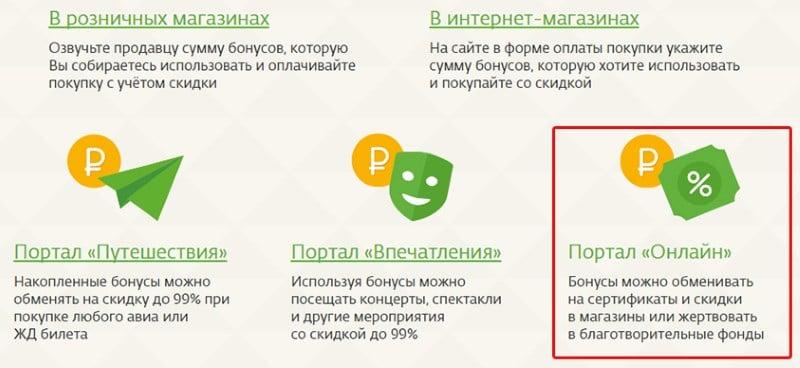 использовать бонусы Спасибо от Сбербанка в Екатеринбурге