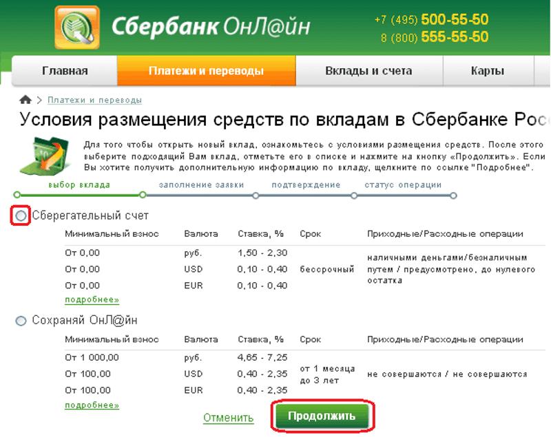 вклады Сбербанка для юр. лиц