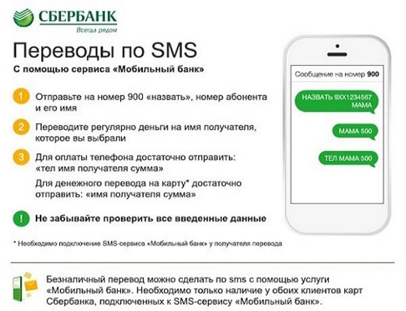 как отправить деньги через смс Сбербанк