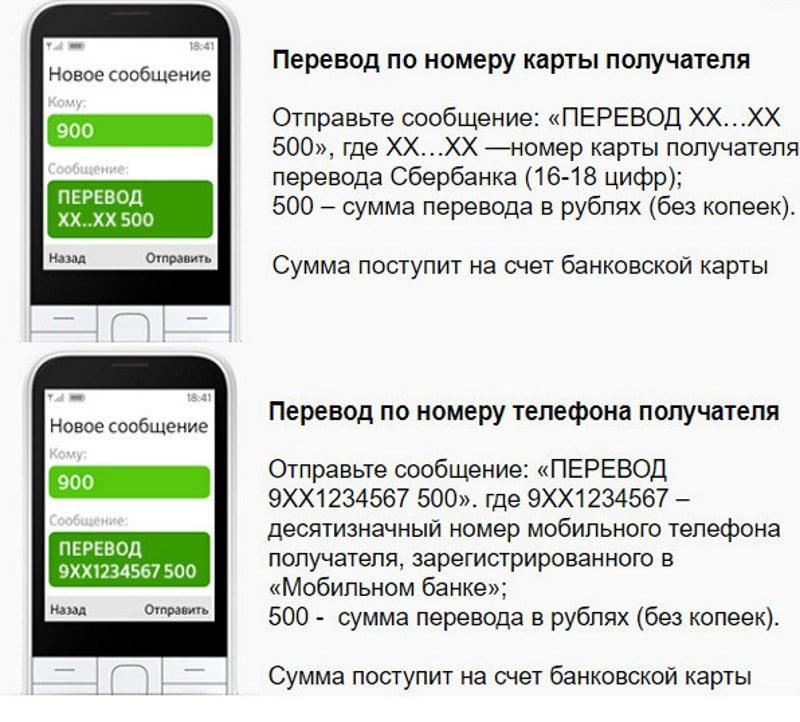 сделать перевод по смс Сбербанк
