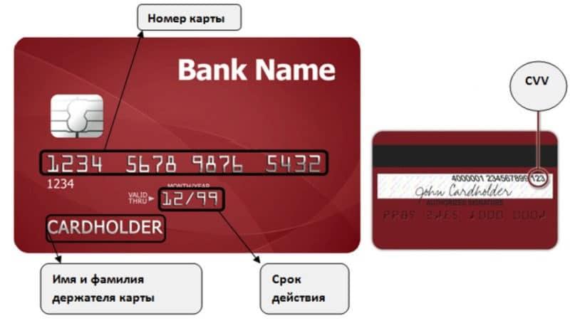 Изображение - Вопрос почему списание с кредитной карты сбербанка запрещено pochemu-spisanie-s-kreditnoj-karty-sberbanka-zapreshheno-4