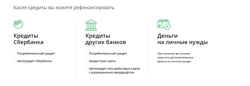рефинансирование кредитной карты Сбербанка в другом банке