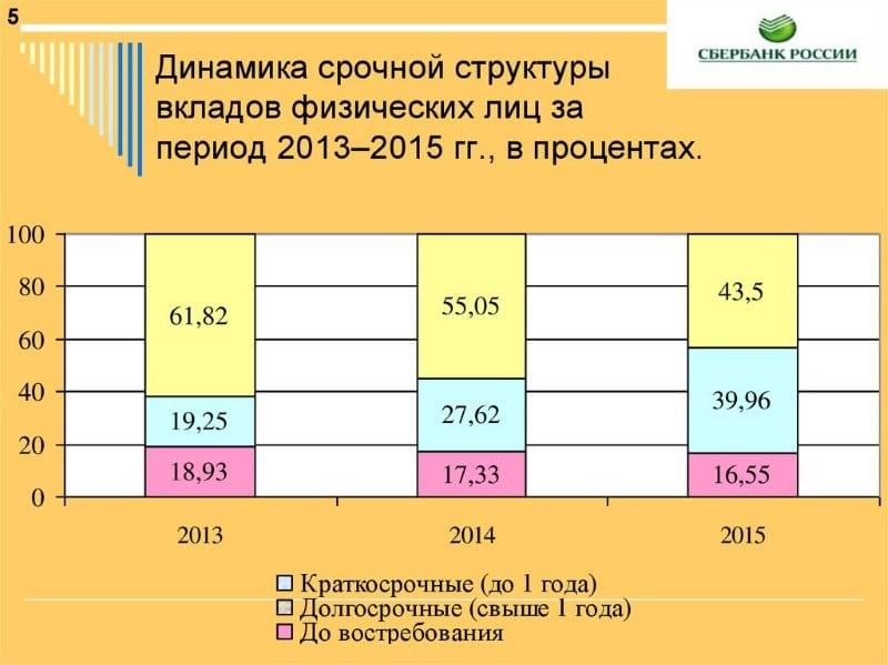 Изображение - Долларовый вклад в сбербанке valjutnyj-vklad-v-sberbanke-dlja-fizicheskih-lic-2
