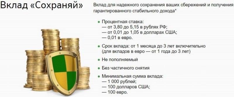 Изображение - Долларовый вклад в сбербанке valjutnyj-vklad-v-sberbanke-dlja-fizicheskih-lic-4