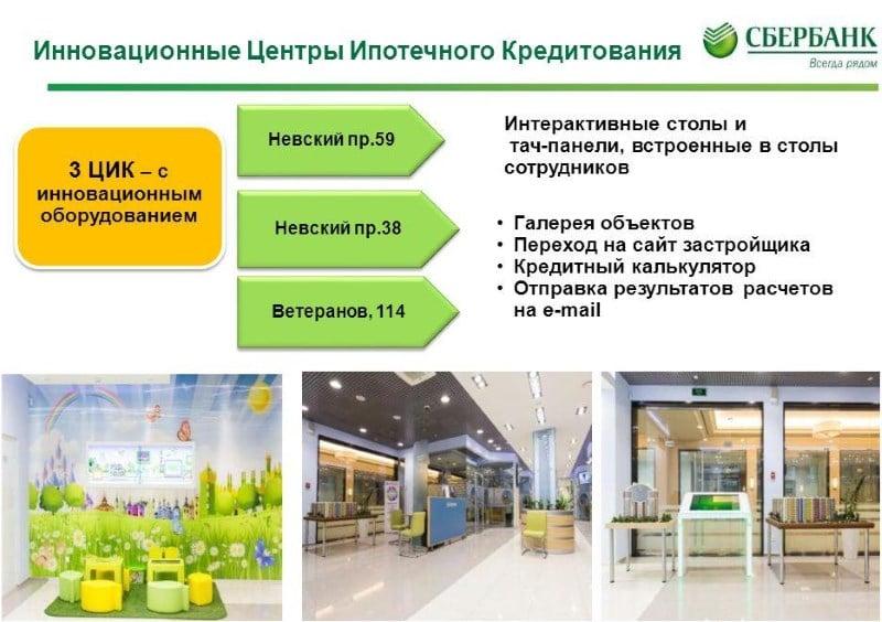 телефон ипотечного менеджера Сбербанка