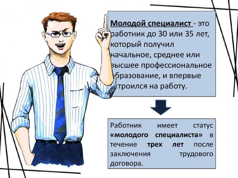 ипотека Сбербанка молодым специалистам