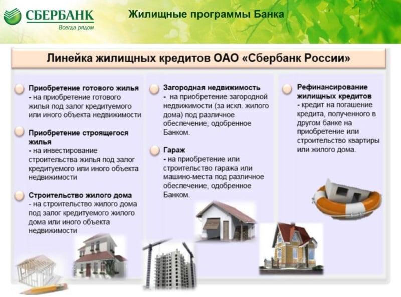 ипотека Сбербанка на загородную недвижимость
