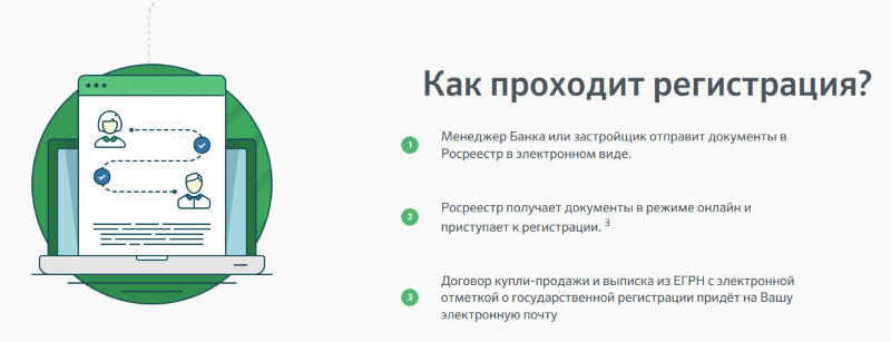 срок электронной регистрации ипотеки через Сбербанк
