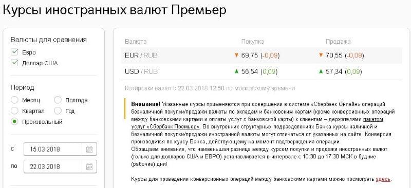кроме доллара и Евро