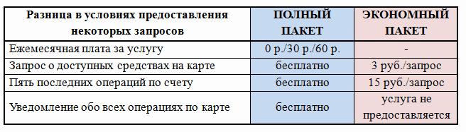изменить номер телефона привязанный к карте Сбербанка