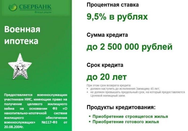 процедура продажи квартиры в ипотеке Сбербанка
