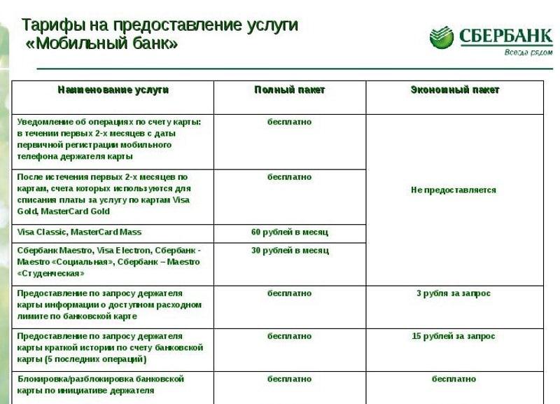 как узнать о подключении мобильного банка
