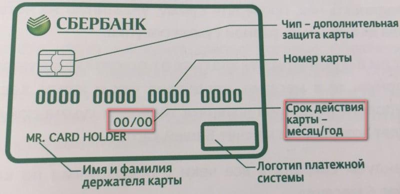 как узнать номер своей карты Сбербанка через мобильный банк