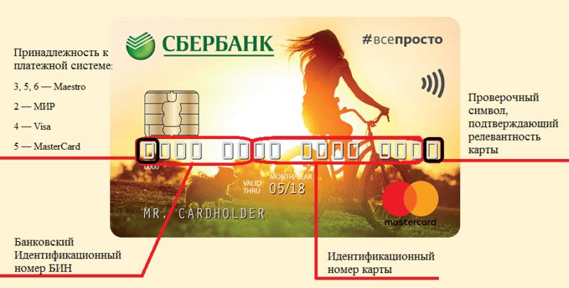 узнать номер счета карты Сбербанка через мобильный банк