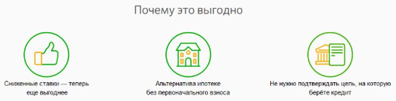 как взять кредит под залог квартиры в сбербанке