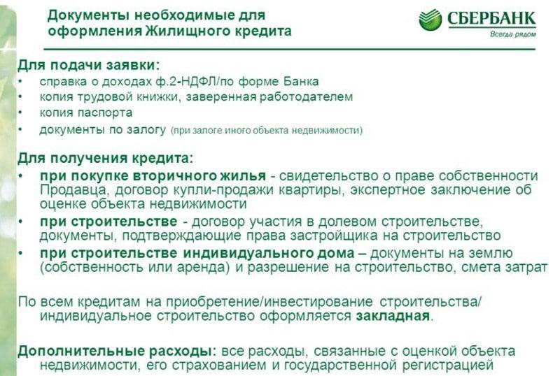 Кредит по двум документам без справок о доходах сбербанк