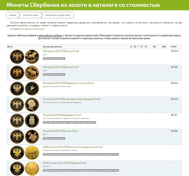 купить золотую инвестиционную монету Георгий Победоносец Сбербанк