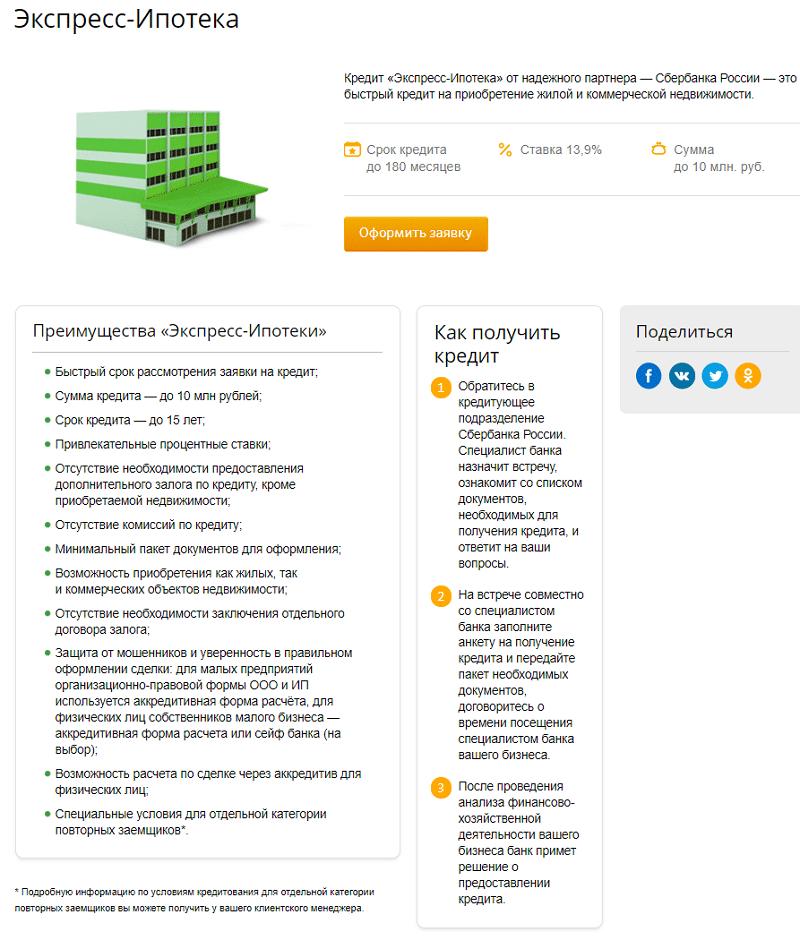ипотека Сбербанка для ИП условия
