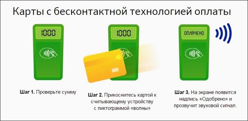 как подключить NFC для платежей Сбербанк