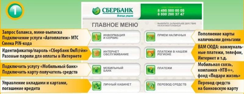 подключить карту Сбербанка к мобильному телефону