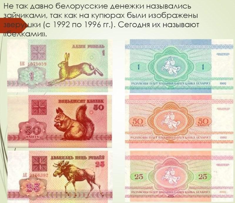 белорусские рубли в русские рубли