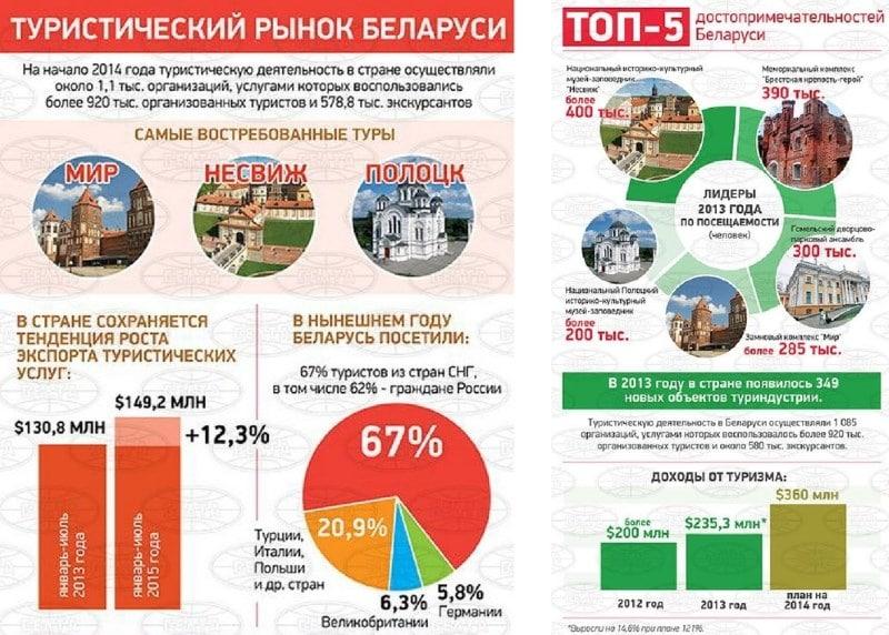 Изображение - Как называются деньги в белоруссии kakaja-valjuta-v-belorussii-4