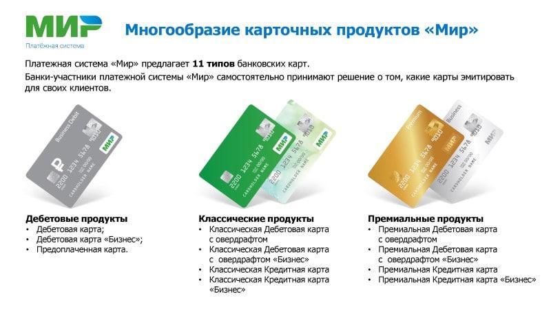 кредитная карта МИР Сбербанк что это