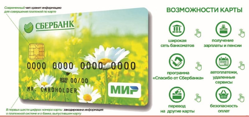где получить кредитку МИР