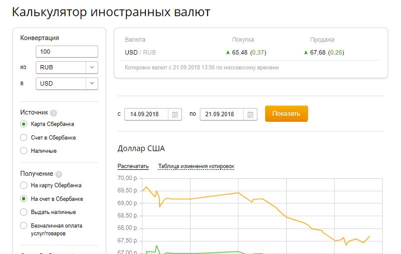 Кредит банк русский стандарт отзывы