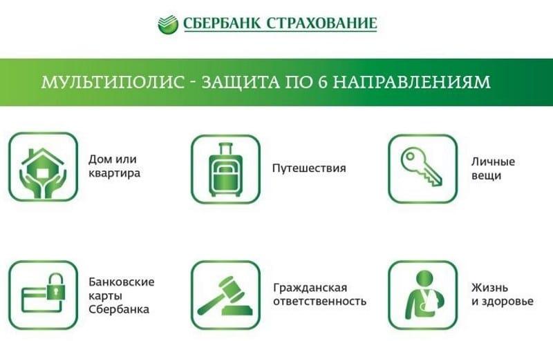 страхование Защити близких