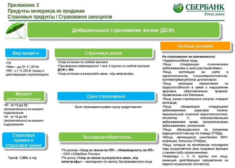условия участия в программе добровольного страхования жизни Сбербанк