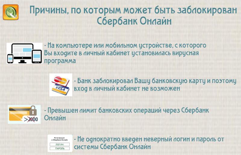 Изображение - Что делать, если заблокировали сбербанк онлайн sberbank-zablokiroval-sberbank-onlajn-chto-delat-3