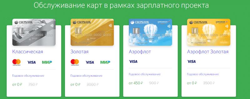 зарплатный проект Сбербанка для юридических лиц