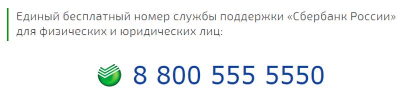 Сбербанк Бизнес Онлайн телефон техподдержки для юридических лиц