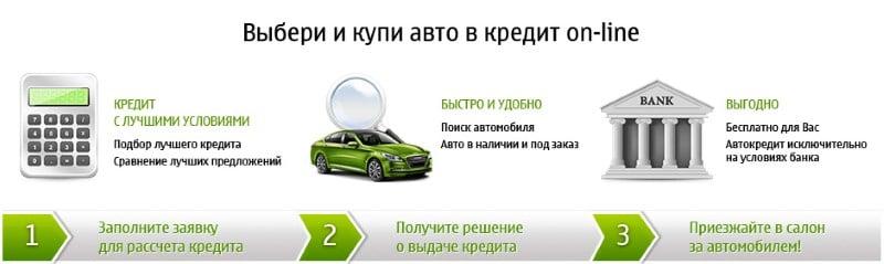 Изображение - Кредит на подержанное авто в сбербанке avtokredit-sberbanka-na-poderzhannye-avtomobili-2