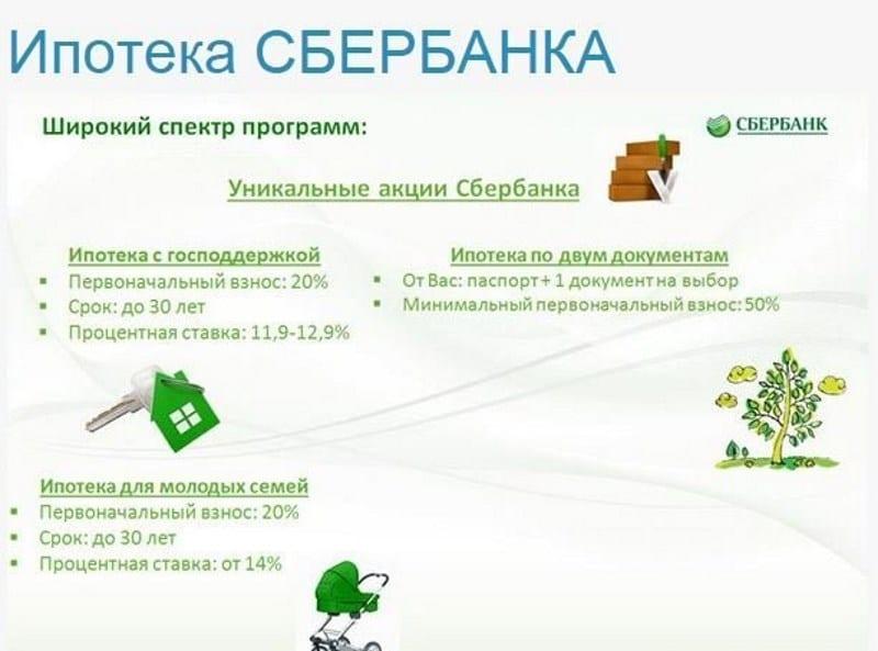 одобрение ипотеки в сбербанке условия