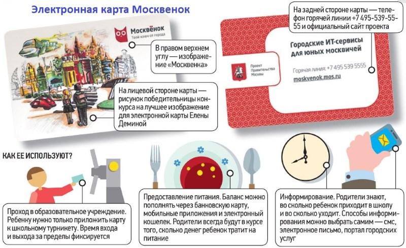 как пользоваться картой Москвенок