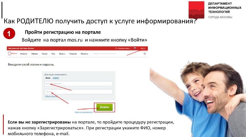 что дает карта Москвенок для проезда в общественном транспорте
